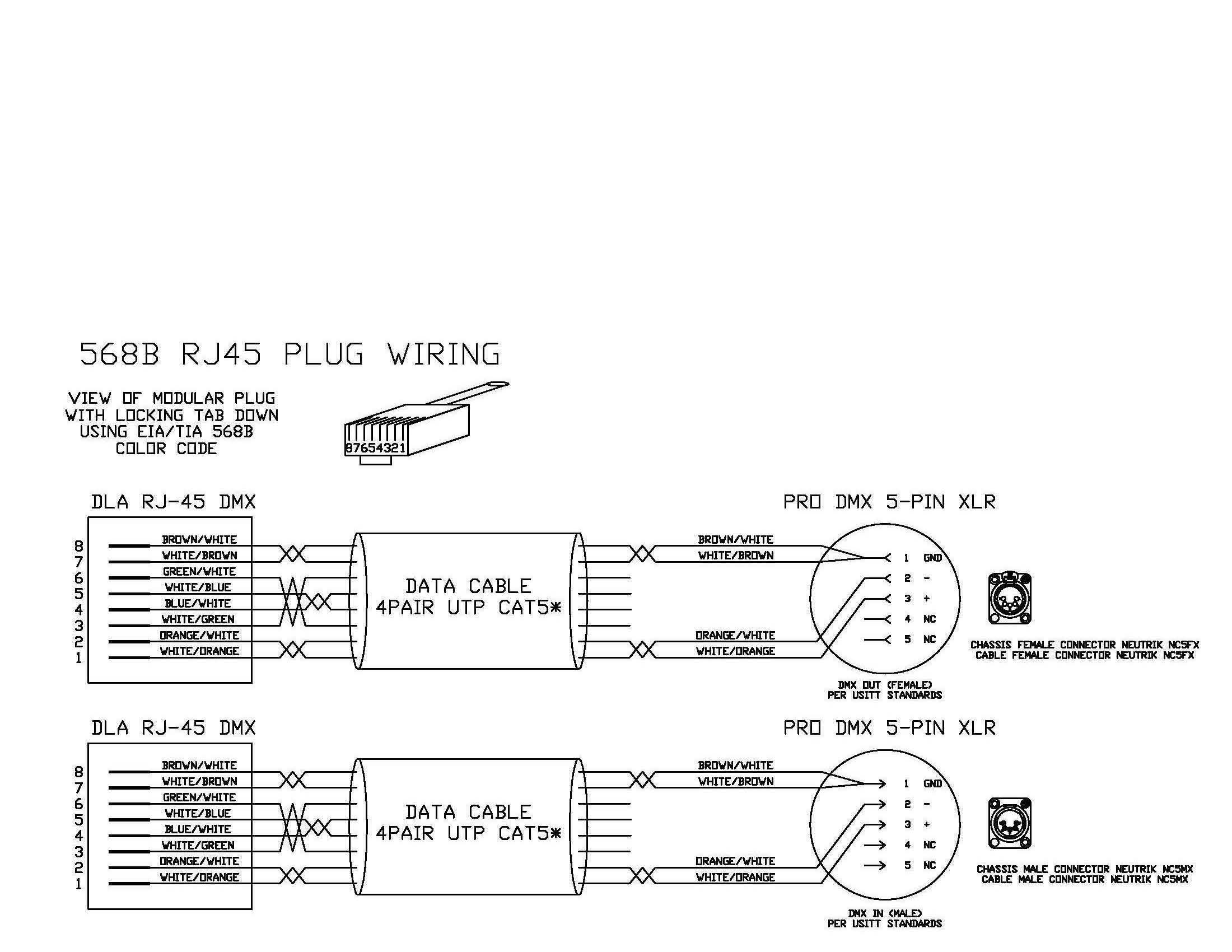 Cat 6 Wiring Diagram Wikipedia Connector B 5 Cable Rj45 All Diagramdiylightanimation Com Wiki Images E E1 Dla Wi